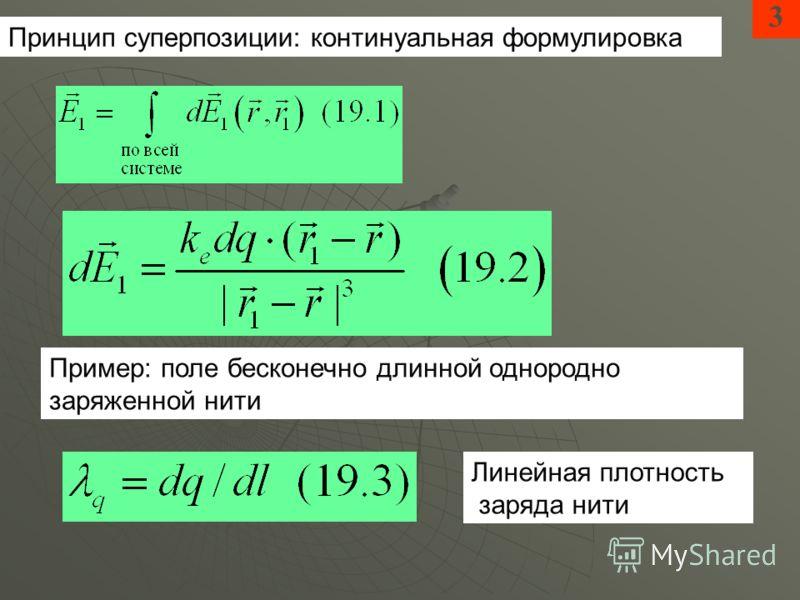 3 Принцип суперпозиции: континуальная формулировка Пример: поле бесконечно длинной однородно заряженной нити Линейная плотность заряда нити