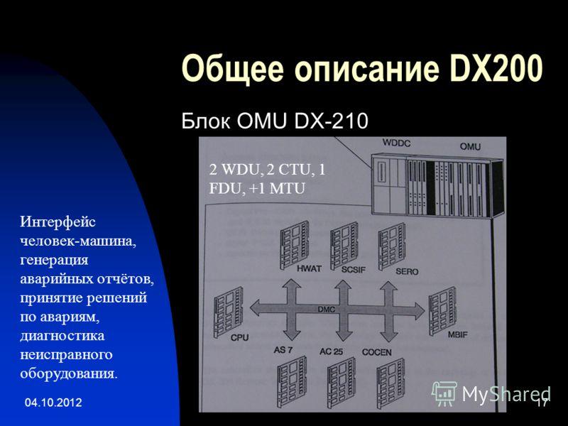 01.08.201217 Общее описание DX200 Блок OMU DX-210 Интерфейс человек-машина, генерация аварийных отчётов, принятие решений по авариям, диагностика неисправного оборудования. 2 WDU, 2 CTU, 1 FDU, +1 MTU