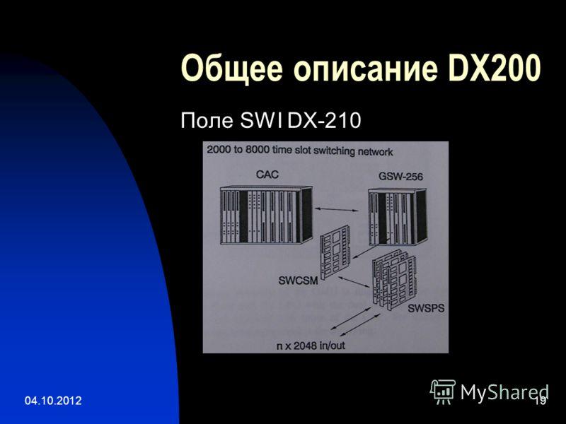 01.08.201219 Общее описание DX200 Поле SWI DX-210