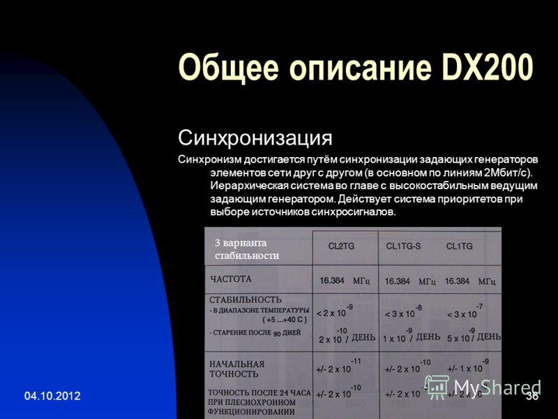 01.08.201236 Общее описание DX200 Синхронизация Синхронизм достигается путём синхронизации задающих генераторов элементов сети друг с другом (в основном по линиям 2Мбит/с). Иерархическая система во главе с высокостабильным ведущим задающим генераторо
