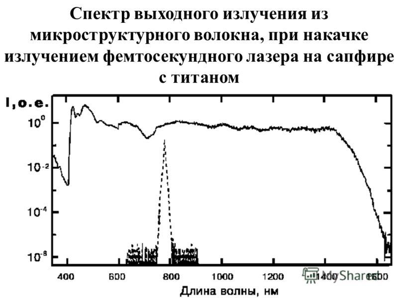 Спектр выходного излучения из микроструктурного волокна, при накачке излучением фемтосекундного лазера на сапфире с титаном