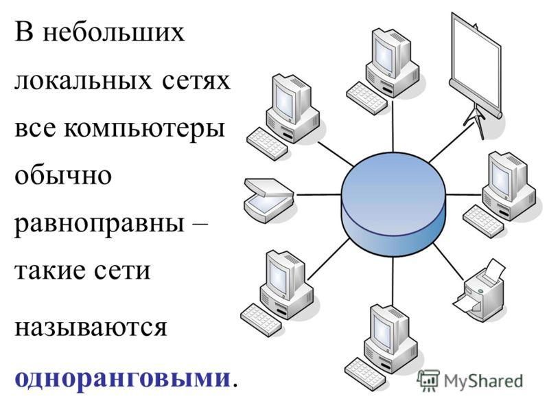 В небольших локальных сетях все компьютеры обычно равноправны – такие сети называются одноранговыми.