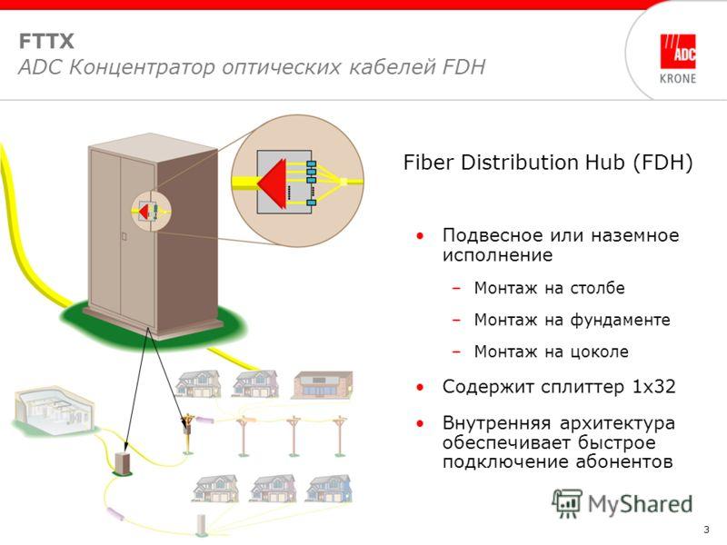 3 Fiber Distribution Hub (FDH) FTTX ADC Концентратор оптических кабелей FDH Подвесное или наземное исполнение –Монтаж на столбе –Монтаж на фундаменте –Монтаж на цоколе Содержит сплиттер 1x32 Внутренняя архитектура обеспечивает быстрое подключение або