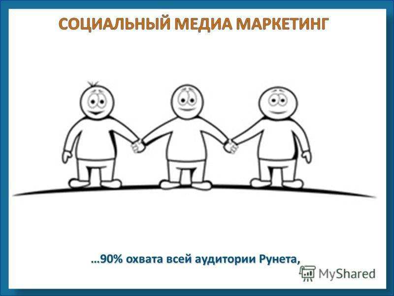 …90% охвата всей аудитории Рунета,