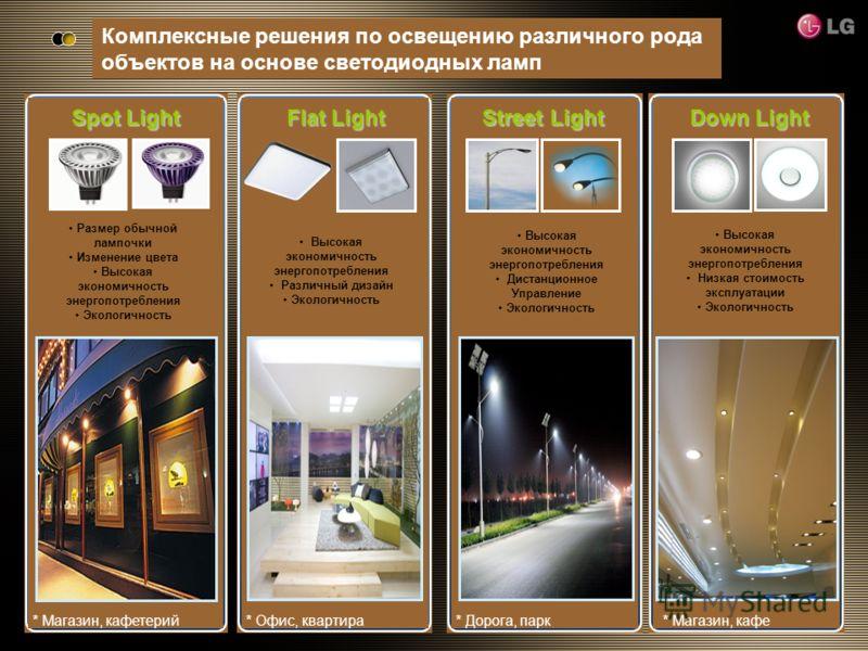 Технический этаж Размер обычной лампочки Изменение цвета Высокая экономичность энергопотребления Экологичность * Магазин, кафетерий Spot Light Высокая экономичность энергопотребления Различный дизайн Экологичность * Офис, квартира Flat Light Высокая