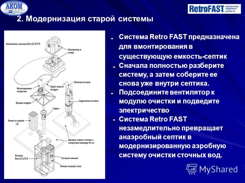 2. Модернизация старой системы Система Retro FAST предназначена для вмонтирования в существующую емкость-септик Сначала полностью разберите систему, а затем соберите ее снова уже внутри септика. Подсоедините вентилятор к модулю очистки и подведите эл