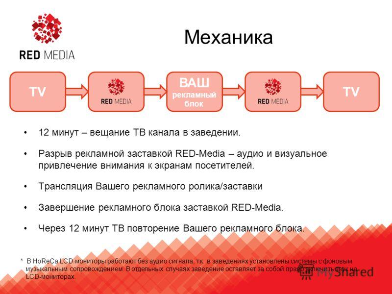 Механика TV ВАШ рекламный блок TV 12 минут – вещание ТВ канала в заведении. Разрыв рекламной заставкой RED-Media – аудио и визуальное привлечение внимания к экранам посетителей. Трансляция Вашего рекламного ролика/заставки Завершение рекламного блока