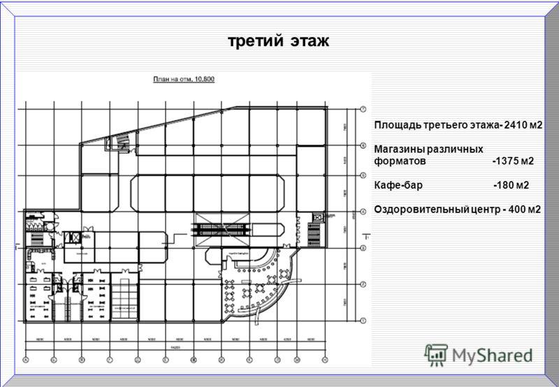 Площадь третьего этажа- 2410 м2 Магазины различных форматов -1375 м2 Кафе-бар -180 м2 Оздоровительный центр - 400 м2 третий этаж