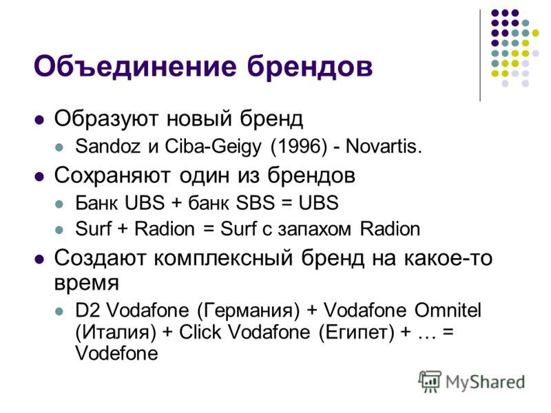 Объединение брендов Образуют новый бренд Sandoz и Ciba-Geigy (1996) - Novartis. Сохраняют один из брендов Банк UBS + банк SBS = UBS Surf + Radion = Surf с запахом Radion Создают комплексный бренд на какое-то время D2 Vodafone (Германия) + Vodafone Om