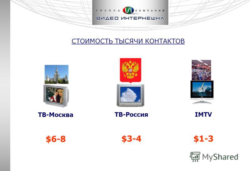 СТОИМОСТЬ ТЫСЯЧИ КОНТАКТОВ ТВ-Москва $6-8 ТВ-Россия $3-4 IMTV $1-3