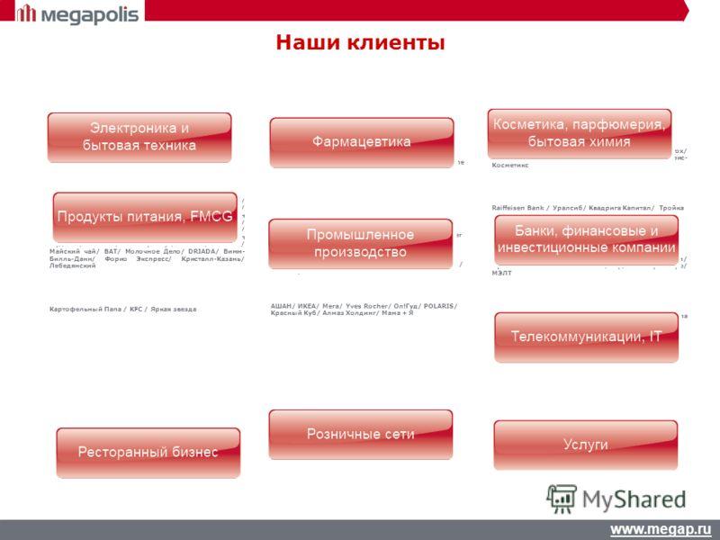 www.megap.ru Samsung / SONY/ Philips/ Siemens /Scarlett Danone/ Сан-Интербрю/ Heineken/ Балтика/ Браво/ Dirol-Cadbury/ Союз Виктан/ Исток/ Парламент Групп/ Хэппиленд/ Галакта/ Олимп/ Соса-Cola/ Бриджтаун Фудс/ Johnson&Johnson consumer/ Perfetti-Van M
