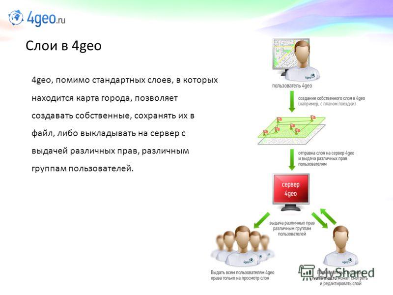 Слои в 4geo 4geo, помимо стандартных слоев, в которых находится карта города, позволяет создавать собственные, сохранять их в файл, либо выкладывать на сервер с выдачей различных прав, различным группам пользователей.