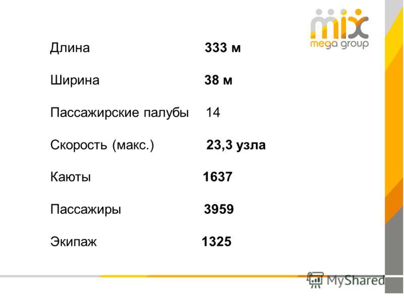 Длина 333 м Ширина 38 м Пассажирские палубы 14 Скорость (макс.) 23,3 узла Каюты 1637 Пассажиры 3959 Экипаж 1325