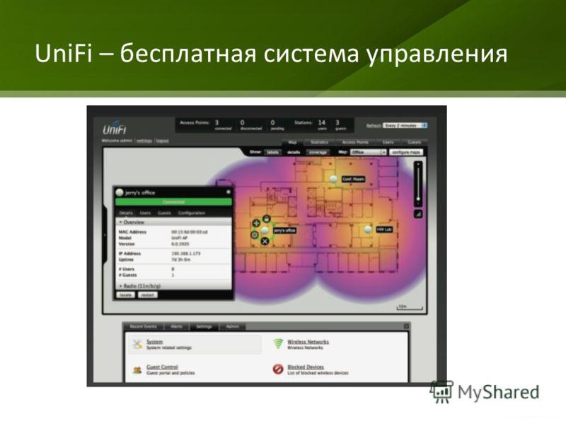UniFi – бесплатная система управления