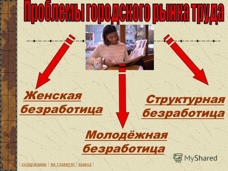 Женская безработица Молодёжная безработица Структурная безработица | содержание | на главную | вывод |содержаниена главную вывод
