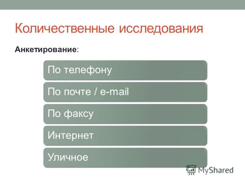 Количественные исследования Анкетирование: По телефонуПо почте / e-mailПо факсуИнтернетУличное