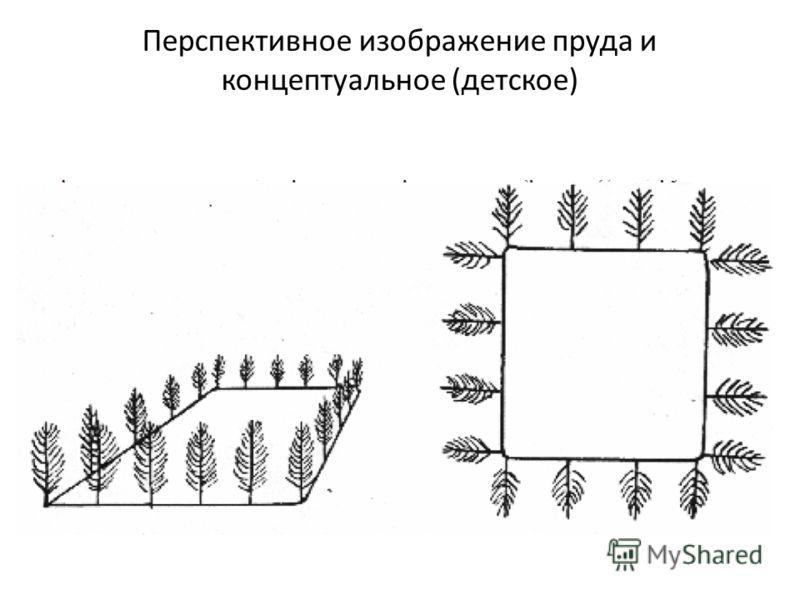 Перспективное изображение пруда и концептуальное (детское)