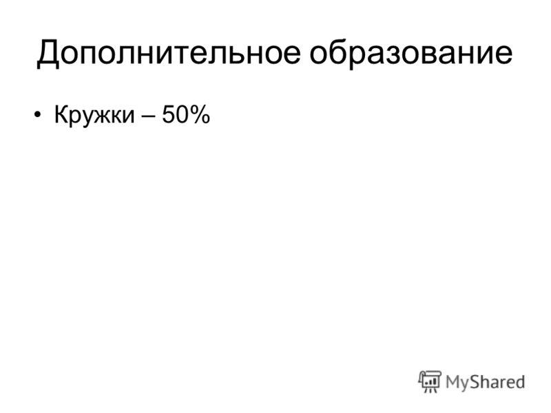 Дополнительное образование Кружки – 50%