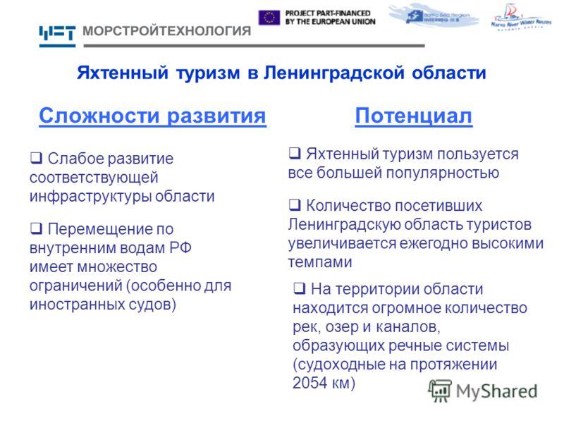 Яхтенный туризм в Ленинградской области Сложности развитияПотенциал Слабое развитие соответствующей инфраструктуры области Яхтенный туризм пользуется все большей популярностью Перемещение по внутренним водам РФ имеет множество ограничений (особенно д