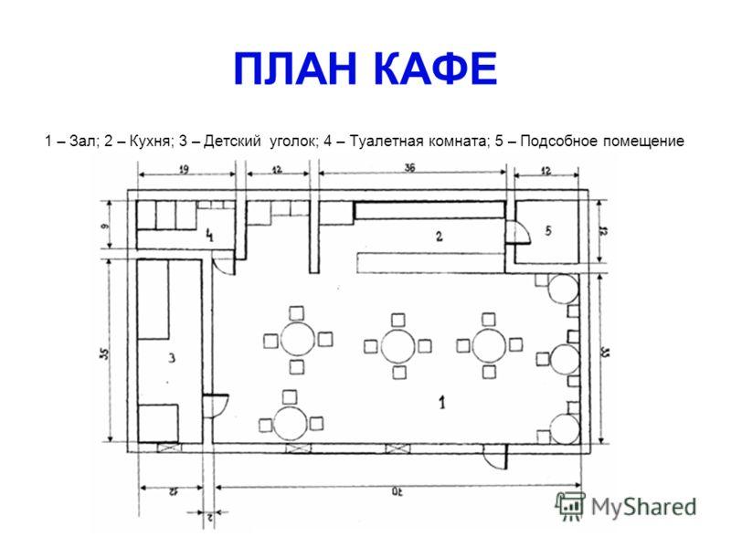 ПЛАН КАФЕ 1 – Зал; 2 – Кухня; 3 – Детский уголок; 4 – Туалетная комната; 5 – Подсобное помещение