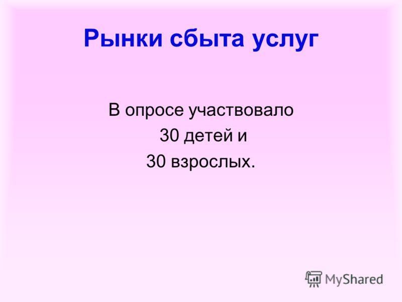 Рынки сбыта услуг В опросе участвовало 30 детей и 30 взрослых.