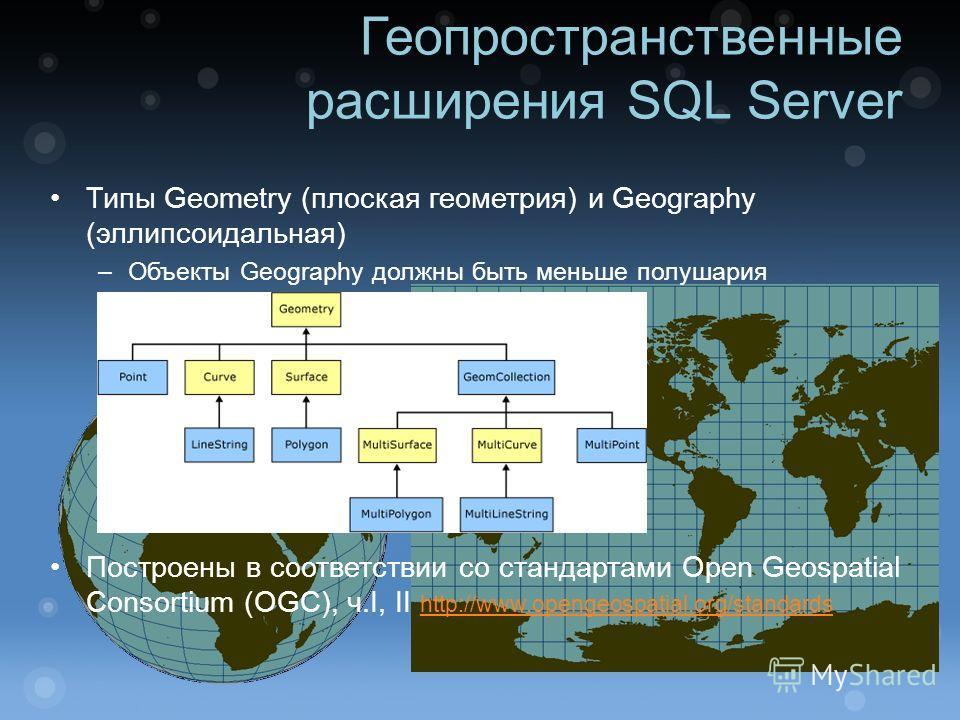Геопространственные расширения SQL Server Типы Geometry (плоская геометрия) и Geography (эллипсоидальная) –Объекты Geography должны быть меньше полушария Построены в соответствии со стандартами Open Geospatial Consortium (OGC), ч.I, II http://www.ope