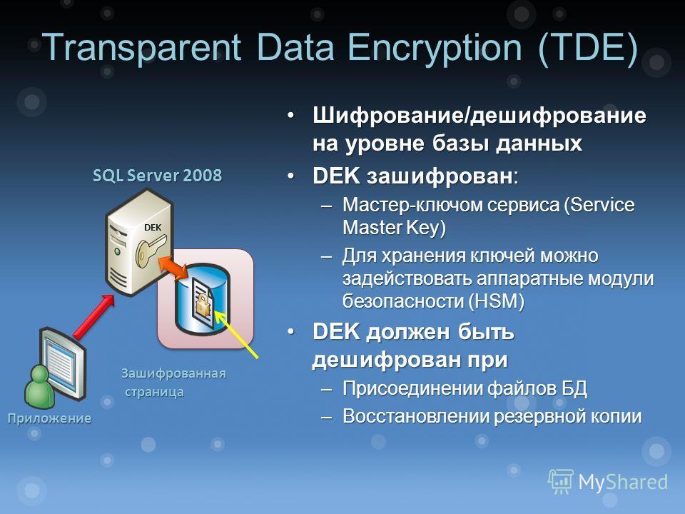 Transparent Data Encryption (TDE) Шифрование/дешифрование на уровне базы данныхШифрование/дешифрование на уровне базы данных DEK зашифрован:DEK зашифрован: –Мастер-ключом сервиса (Service Master Key) –Для хранения ключей можно задействовать аппаратны