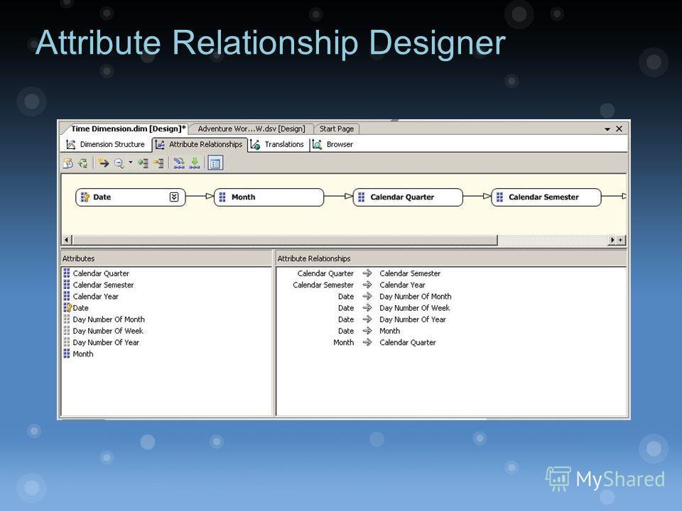Attribute Relationship Designer