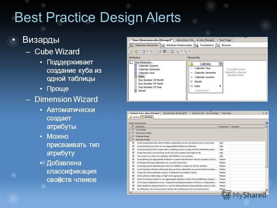 Best Practice Design Alerts Визарды –Cube Wizard Поддерживает создание куба из одной таблицы Проще –Dimension Wizard Автоматически создает атрибуты Можно присваивать тип атрибуту Добавлена классификация свойств членов