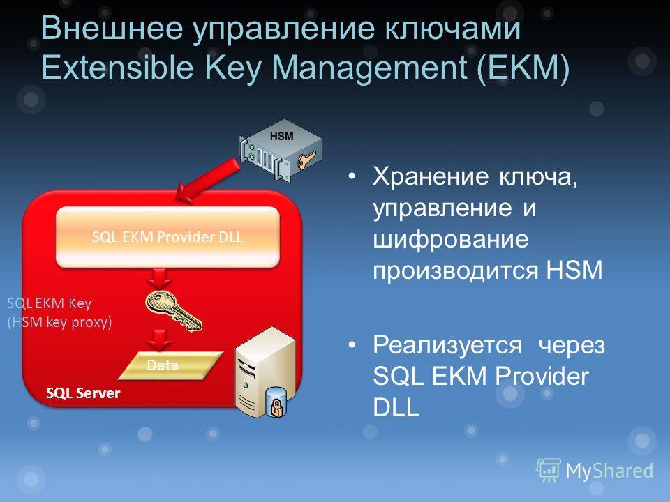 Внешнее управление ключами Extensible Key Management (EKM) Хранение ключа, управление и шифрование производится HSM Реализуется через SQL EKM Provider DLL SQL EKM Provider DLL SQL EKM Key (HSM key proxy) Data SQL Server