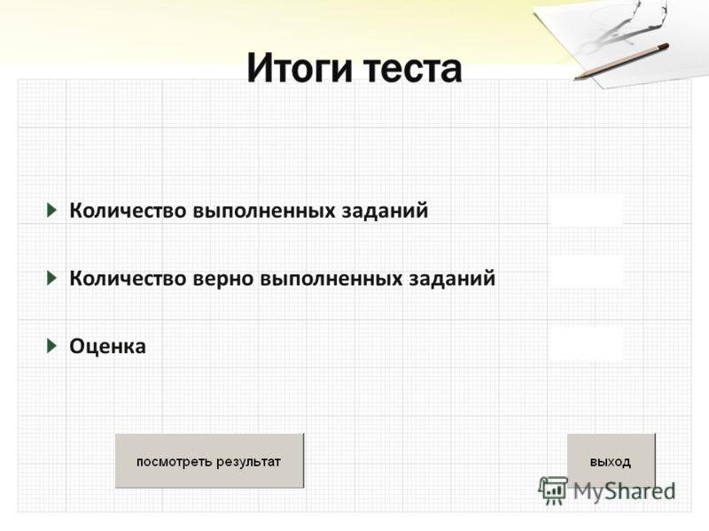 Количество выполненных заданий Количество верно выполненных заданий Оценка