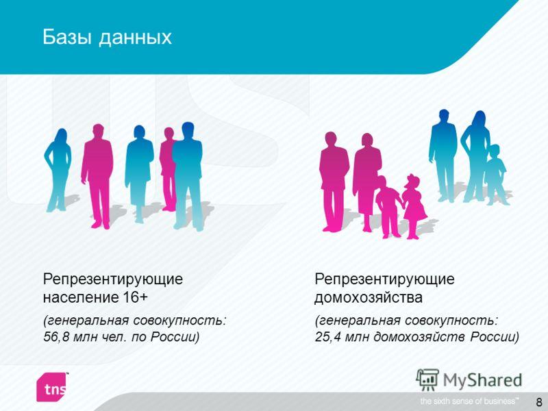 8 Репрезентирующие население 16+ (генеральная совокупность: 56,8 млн чел. по России) Репрезентирующие домохозяйства (генеральная совокупность: 25,4 млн домохозяйств России) Базы данных