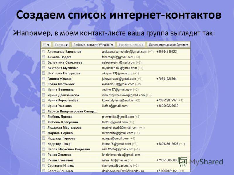 Создаем список интернет-контактов Например, в моем контакт-листе ваша группа выглядит так: