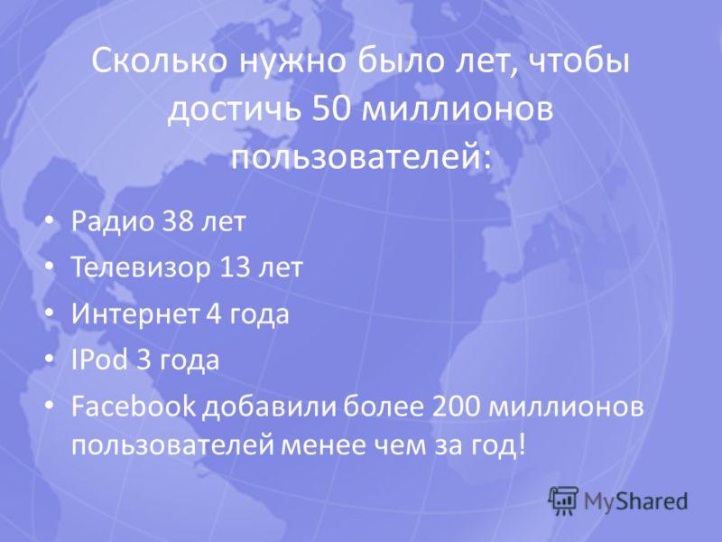 Сколько нужно было лет, чтобы достичь 50 миллионов пользователей: Радио 38 лет Телевизор 13 лет Интернет 4 года IPod 3 года Facebook добавили более 200 миллионов пользователей менее чем за год!