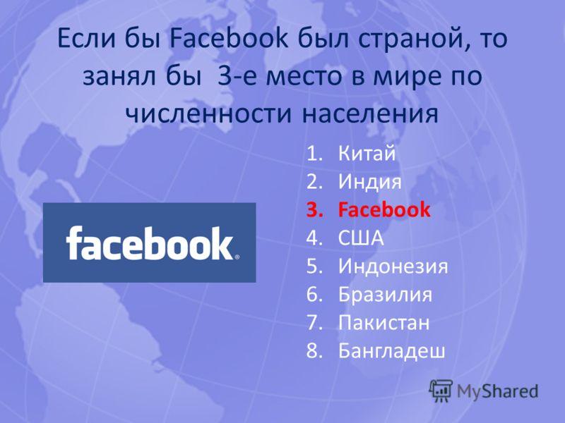 Если бы Facebook был страной, то занял бы 3-е место в мире по численности населения 1.Китай 2.Индия 3.Facebook 4.США 5.Индонезия 6.Бразилия 7.Пакистан 8.Бангладеш