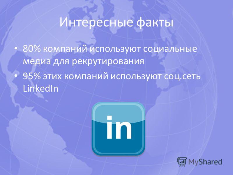 Интересные факты 80% компаний используют социальные медиа для рекрутирования 95% этих компаний используют соц.сеть LinkedIn