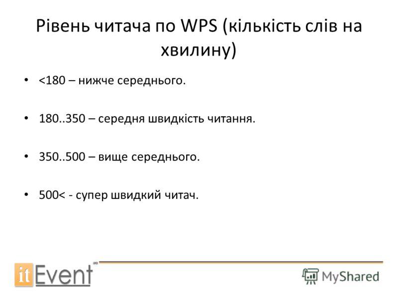 Рівень читача по WPS (кількість слів на хвилину)