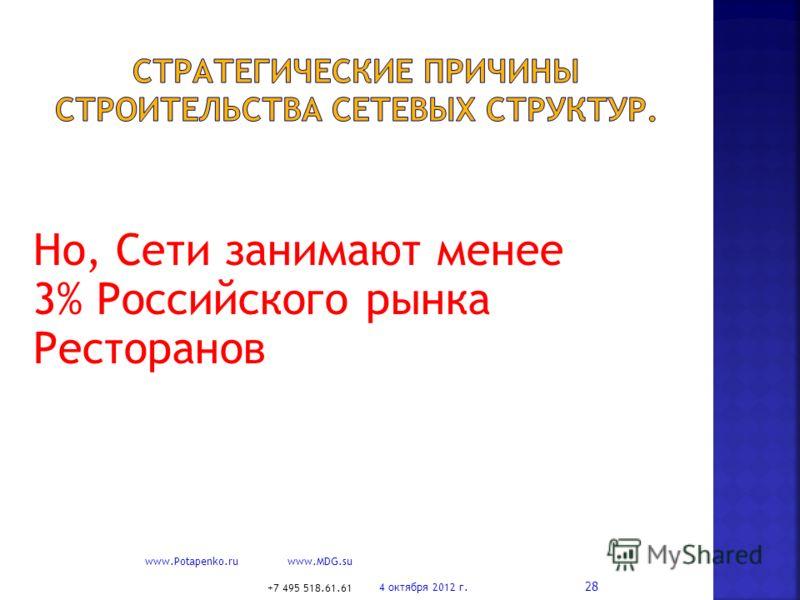 18 июля 2012 г. www.Potapenko.ru www.MDG.su +7 495 518.61.61 28 Но, Сети занимают менее 3% Российского рынка Ресторанов