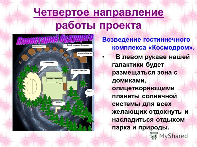 Четвертое направление работы проекта Возведение гостиннечного комплекса «Космодром». В левом рукаве нашей галактики будет размещаться зона с домиками, олицетворяющими планеты солнечной системы для всех желающих отдохнуть и насладиться отдыхом парка и