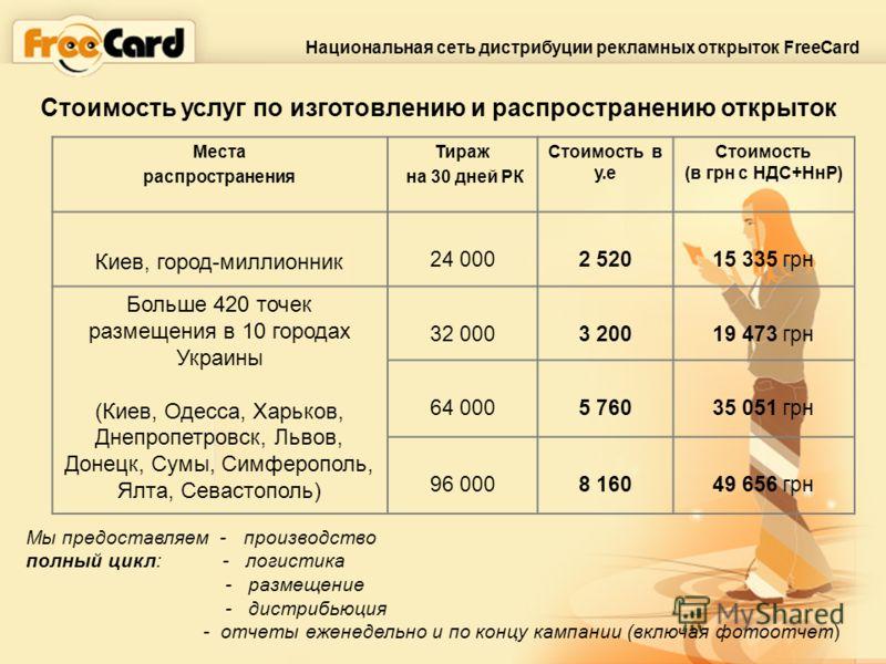 Национальная сеть дистрибуции рекламных открыток FreeCard Места распространения Тираж на 30 дней РК Стоимость в у.е Стоимость (в грн с НДС+НнР) Киев, город-миллионник 24 0002 52015 335 грн Больше 420 точек размещения в 10 городах Украины (Киев, Одесс