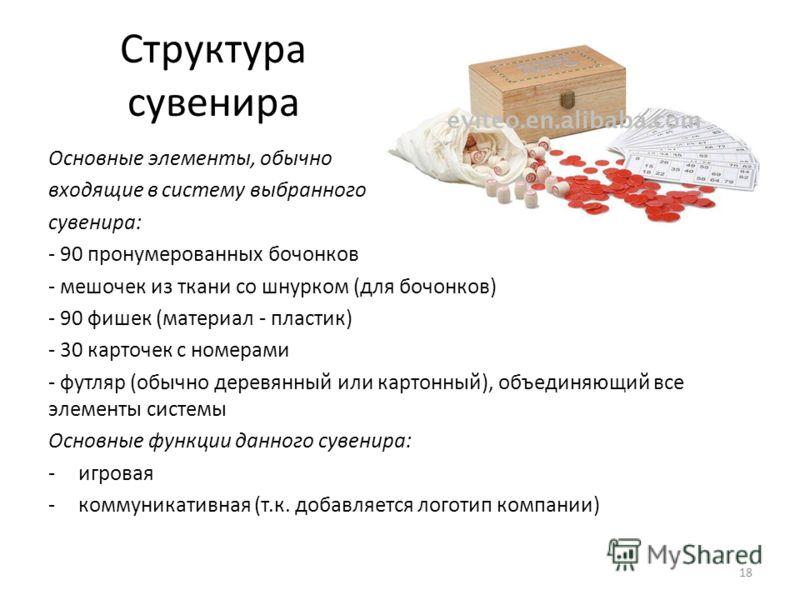 Структура сувенира Основные элементы, обычно входящие в систему выбранного сувенира: - 90 пронумерованных бочонков - мешочек из ткани со шнурком (для бочонков) - 90 фишек (материал - пластик) - 30 карточек с номерами - футляр (обычно деревянный или к