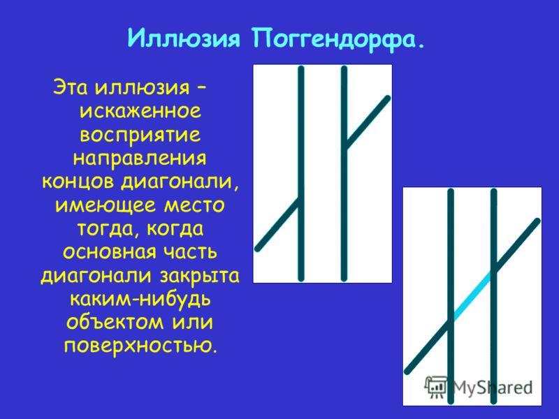 Эта иллюзия – искаженное восприятие направления концов диагонали, имеющее место тогда, когда основная часть диагонали закрыта каким-нибудь объектом или поверхностью. Иллюзия Поггендорфа.