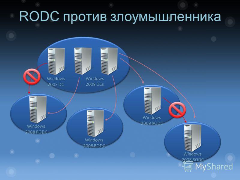 Windows 2003 DC Windows 2008 DCs Windows 2008 RODC RODC против злоумышленника