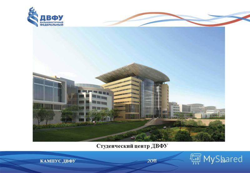 201126КАМПУС ДВФУ Студенческий центр ДВФУ