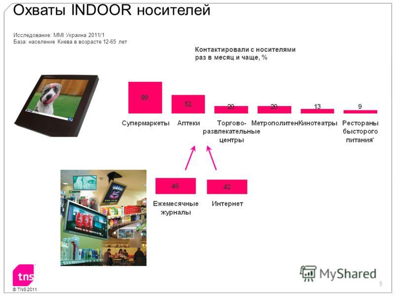 5 © TNS 2011 Охваты INDOOR носителей Исследование: MMI Украина 2011/1 База: население Киева в возрасте 12-65 лет Контактировали с носителями раз в месяц и чаще, %