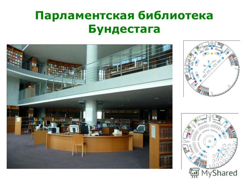 Парламентская библиотека Бундестага