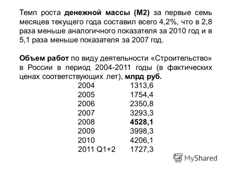 Темп роста денежной массы (М2) за первые семь месяцев текущего года составил всего 4,2%, что в 2,8 раза меньше аналогичного показателя за 2010 год и в 5,1 раза меньше показателя за 2007 год. Объем работ по виду деятельности «Строительство» в России в