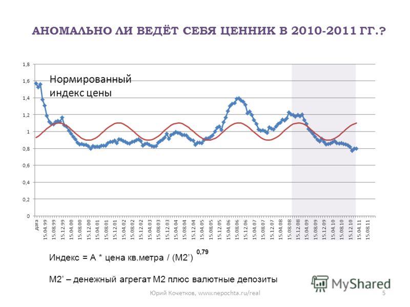 Индекс = А * цена кв.метра / (М2) М2 – денежный агрегат М2 плюс валютные депозиты 0,79 АНОМАЛЬНО ЛИ ВЕДЁТ СЕБЯ ЦЕННИК В 2010-2011 ГГ.? 5Юрий Кочетков, www.nepochta.ru/real