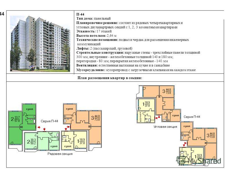 П-44 План размещения квартир в секции: П-44 Тип дома: панельный Планировочное решение: состоит из рядовых четырехквартирных и угловых двухквартрных секций с 1, 2, 3 комнатными квартирами Этажность: 17 этажей Высота потолков: 2,64 м Технические помеще