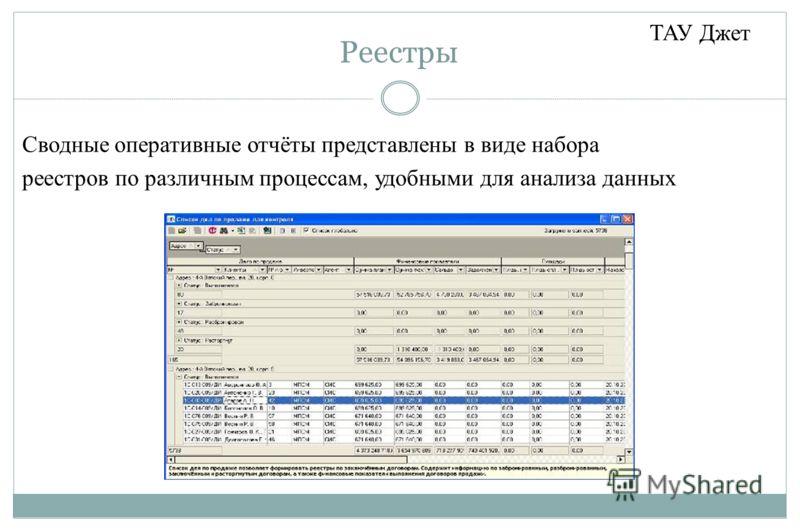 Реестры Сводные оперативные отчёты представлены в виде набора реестров по различным процессам, удобными для анализа данных ТАУ Джет